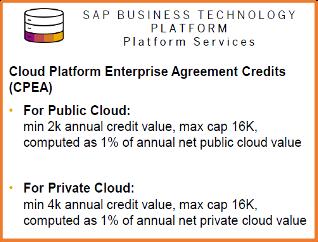 sap-business-technology-platform-prices